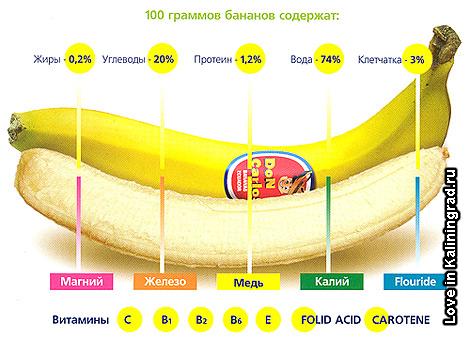 О полезных свойствах бананов.