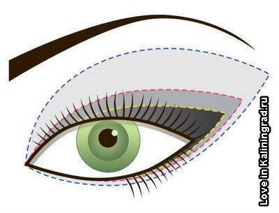 Макияж глаз.